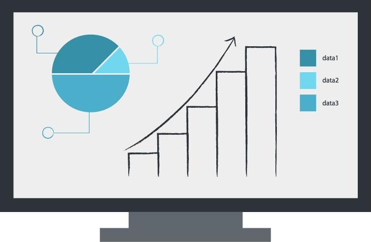 Benefícios software financeiro