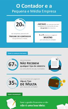 Infografico Contabilidade e PME