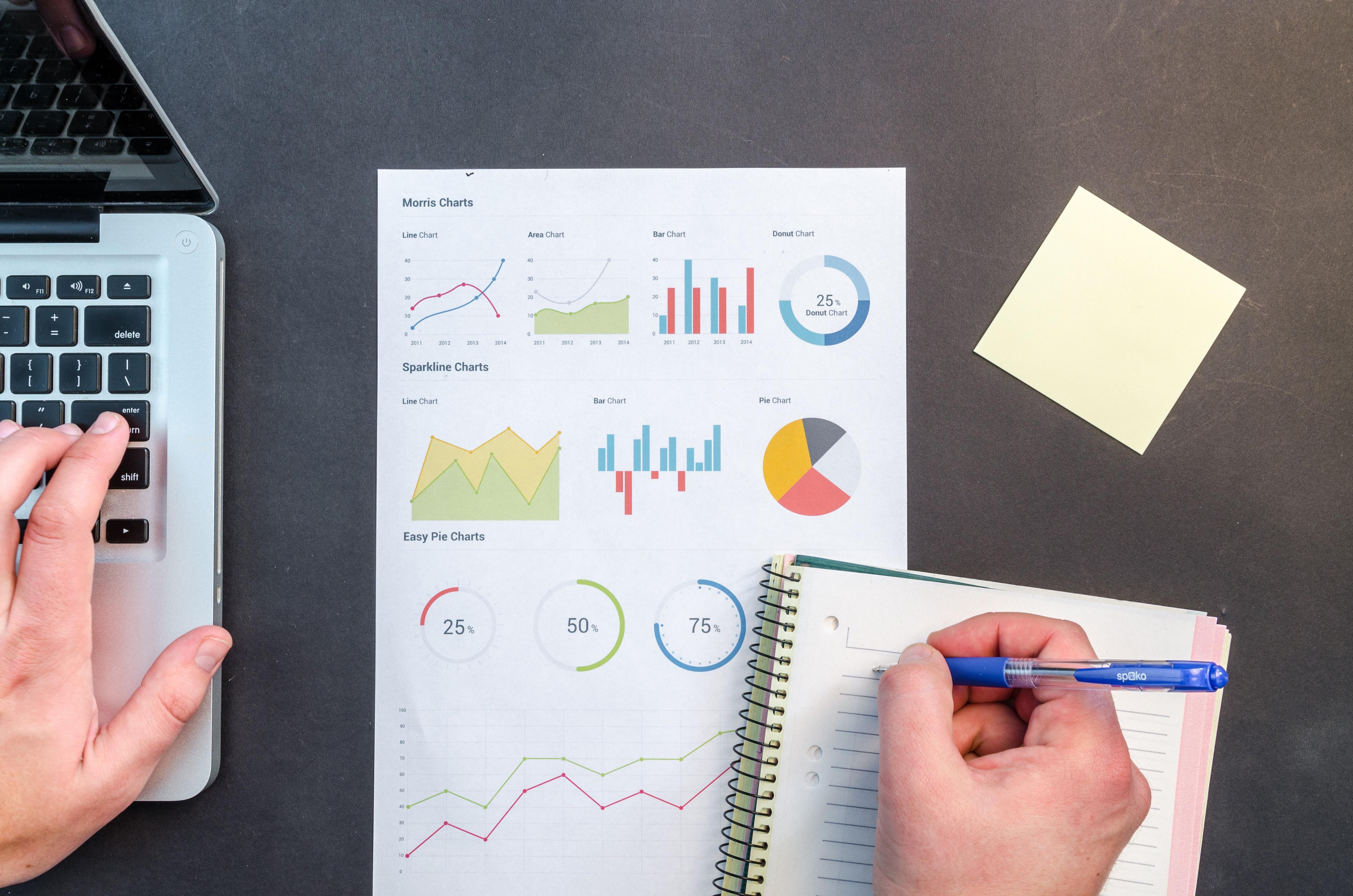 Principais formas de avaliar o desempenho do seu escritório contábil