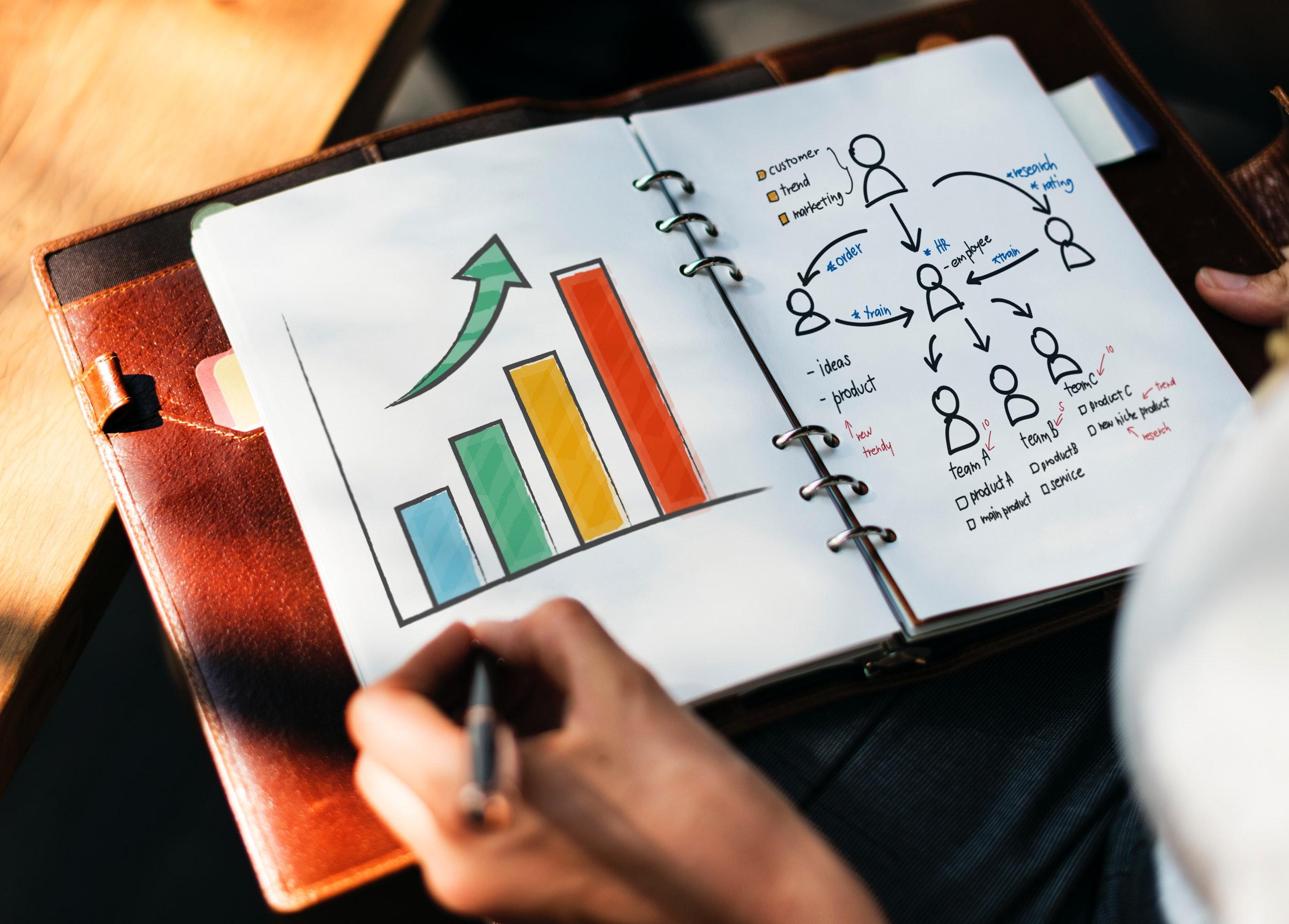 7 indicadores de desempenho para gestão de empresas contábeis